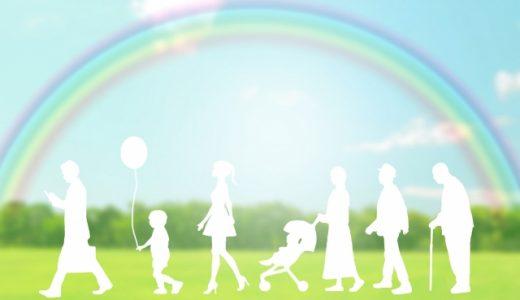 【統合失調症】活用できる福祉サービス(平成30年改正)と就労のためのサポート